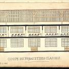 Dessin en coupe du préau et des classes de l'école publique de garçons de Lagny-sur-Marne